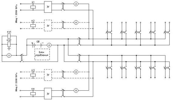 Блок-схема шкафа оперативного
